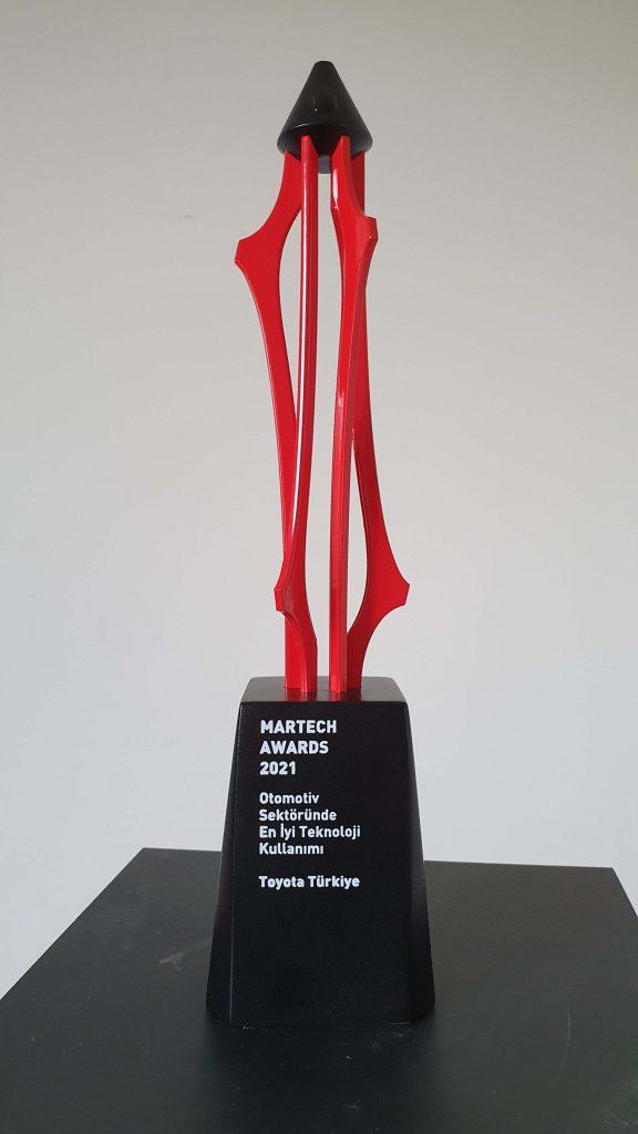 Bu görsel boş bir alt niteliğe sahip; dosya adı Martech-Awards-2-576x1024.jpg